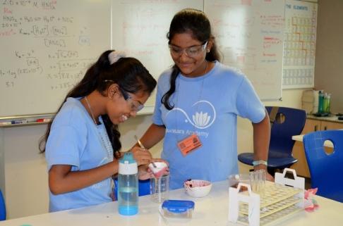 Ankita and Alisha filtering their indicator.